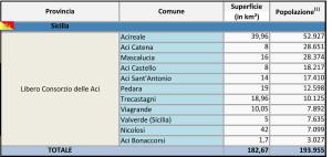 Delle-Aci (2)