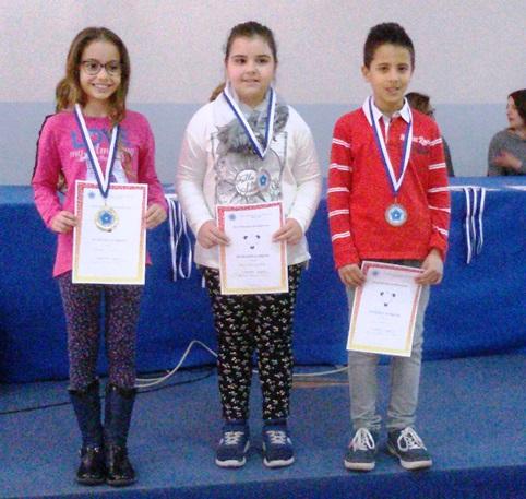 Due alunni di Giarre alla finale nazionale dei Giochi Matematici del Mediterraneo