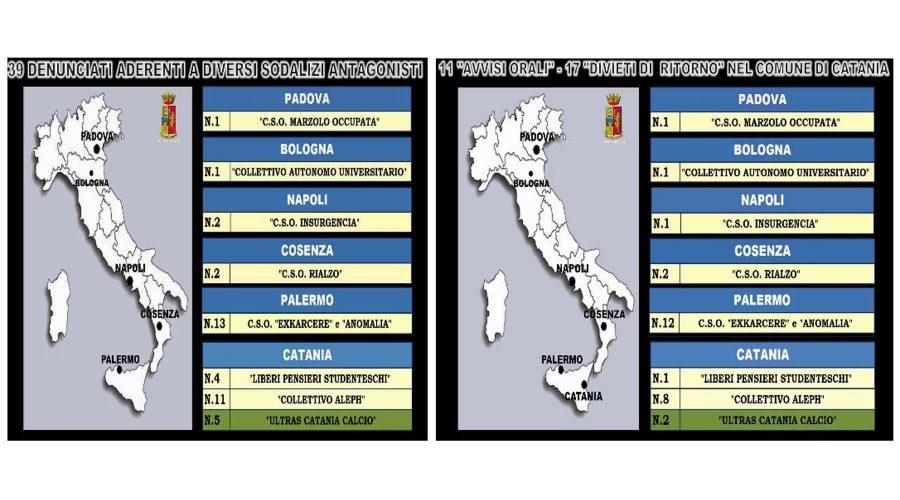 Scontri a Catania alla Festa dell'Unità a settembre: 39 denunce
