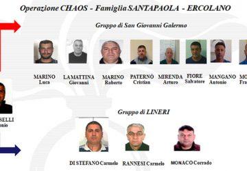 Operazione Chaos, 30 arresti nella notte nelle province di Catania e Siracusa NOMI FOTO VIDEO