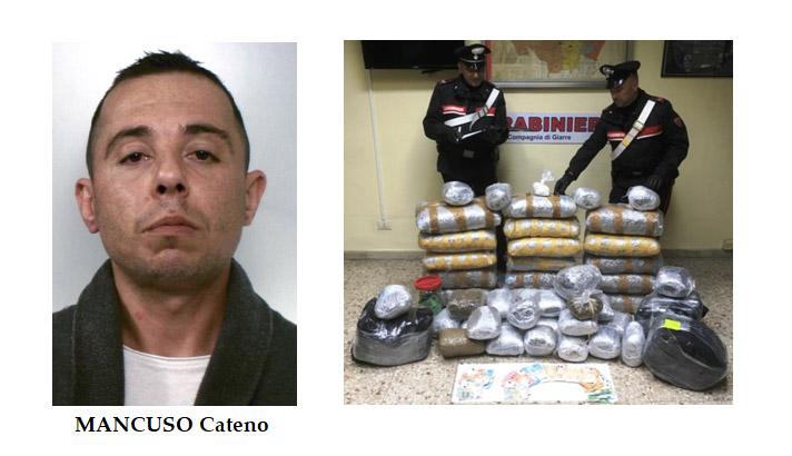 Operazione antidroga a Riposto e Fondachello, maxi sequestro di droga. Due arresti