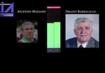 Aci Catena, ritornano in carcere ex sindaco Maesano e l'ex assessore Barbagallo