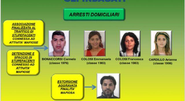 Mafia, duro colpo al clan Cintorino: 31 arresti della Finanza tra Calatabiano, Giardini e Taormina NOMI FOTO VIDEO