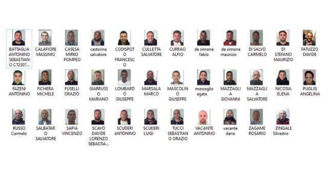 Duro colpo al clan Santapaola: 38 misure cautelari NOMI FOTO VIDEO