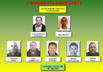 Catania, stroncato dalle Fiamme gialle traffico di droga: 11 arresti FOTO VIDEO