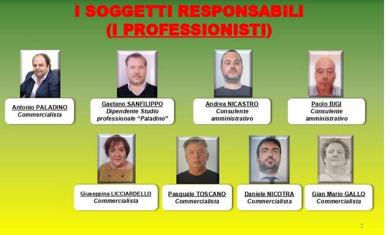 Catania, indebite compensazioni d'imposte, 30 misure cautelari personali. GdF sequestra 11 società NOMI FOTO VD