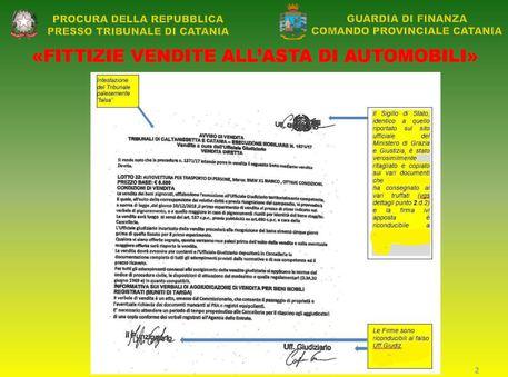 Falso ufficiale giudiziario inscenava fittizie vendite all'asta di auto