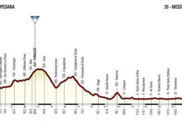 Giro d'Italia: tutto pronto per vivere due giorni di grande ciclismo I DETTAGLI I COMUNI COINVOLTI