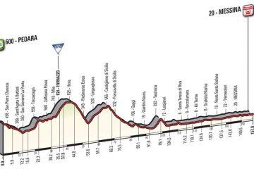 Il Giro d'Italia torna, dopo 6 anni, in Sicilia LE MAPPE - I COMUNI INTERESSATI